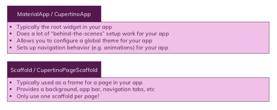 Flutter Tutorial- Create Your First Flutter App  - Codersera