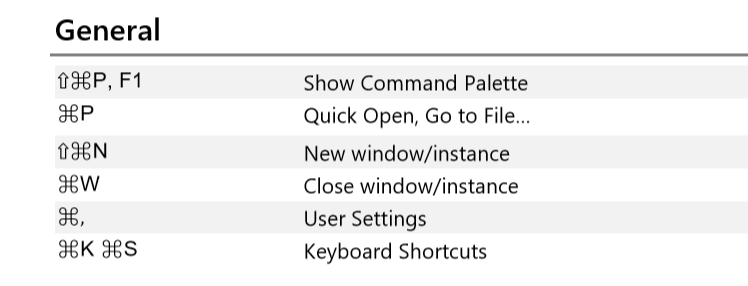 General commands for mac