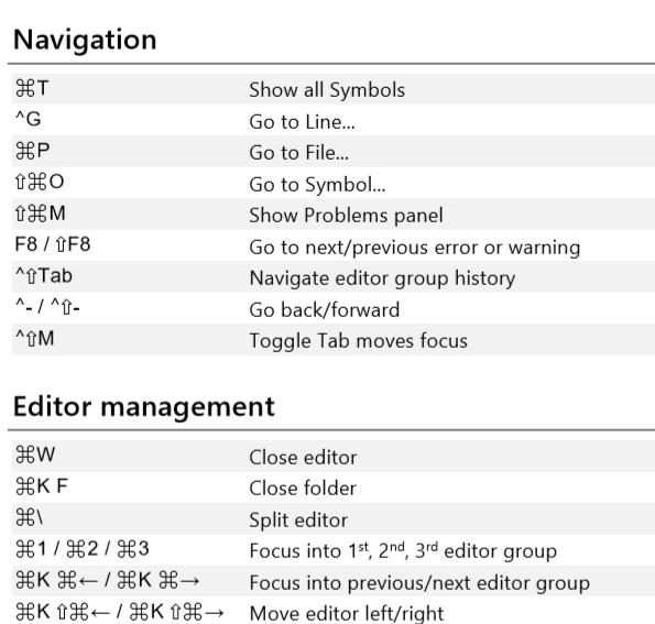 Login Page Using Angular Material Design - DZone Web Dev