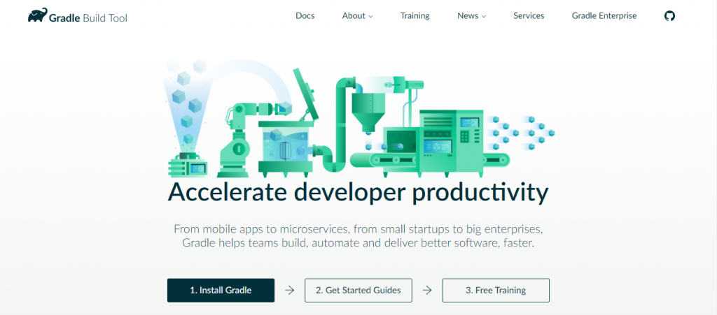 Top 10 DevOps Automation Tools - Codersera