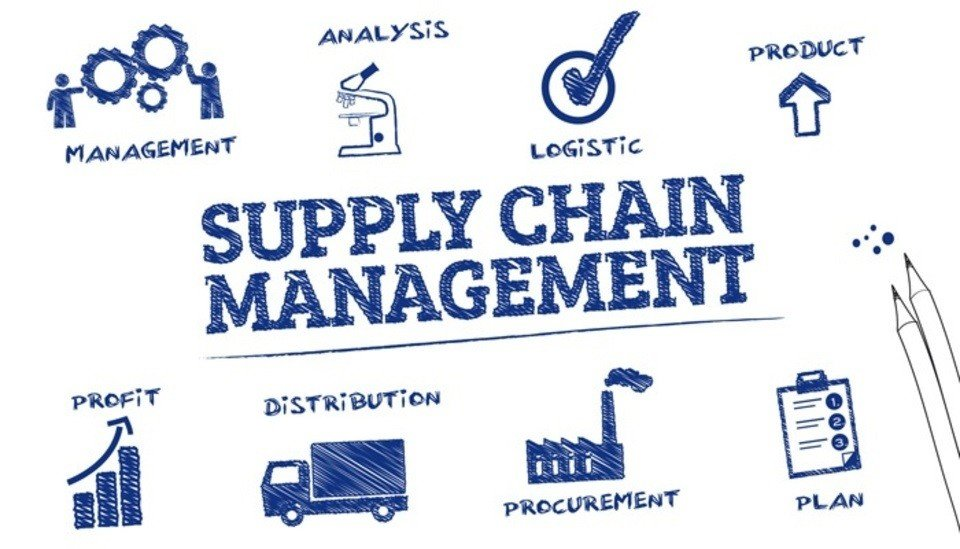 outsourcing supply chain operation