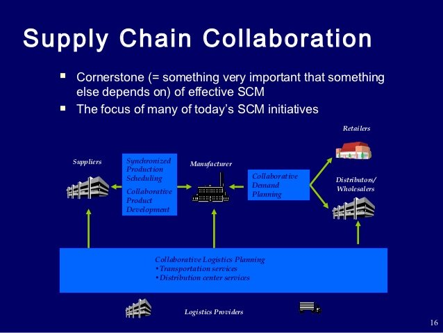 Strategic selection of suppliers with their collaboration
