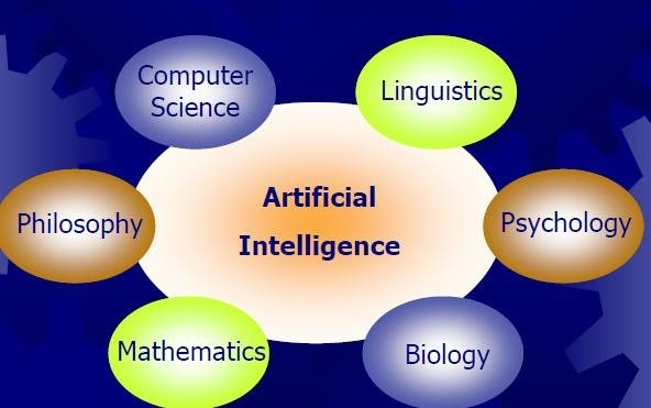 Artificial Intelligence skills