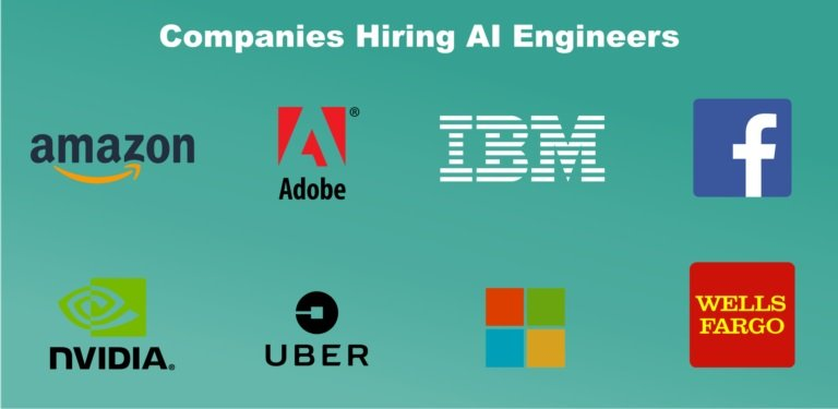 Companies hiring AI Engineers