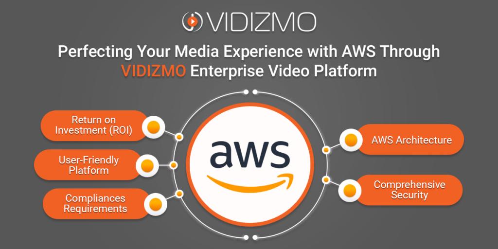 VIDIZMO(Private Video Hosting Platforms)